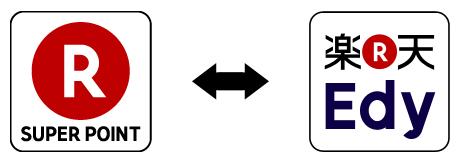 電子マネー「楽天 Edy」「楽天スーパーポイント」の双方向交換が可能に、7月1日までの期間限定