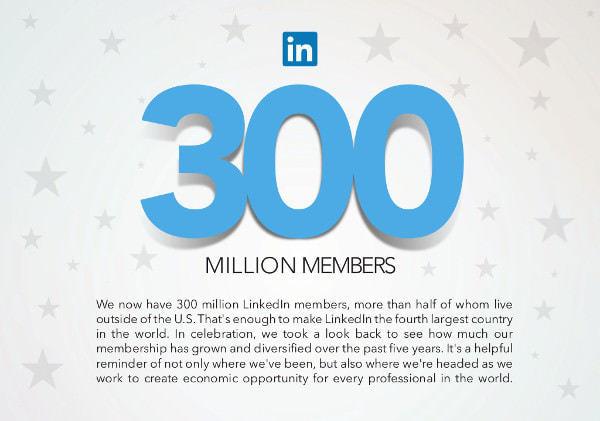 ビジネス SNS「LinkedIn」、登録ユーザー3億人を突破、1年3か月あまりで1億人積み増す
