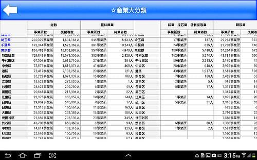 総務省統計局開発の「アプリ De 統計」試行版が Google Play で公開