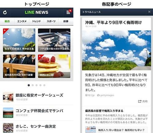 LINE NEWS アプリケーション利用イメージ