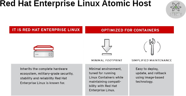 3. Red Hat の「Atomic Host」