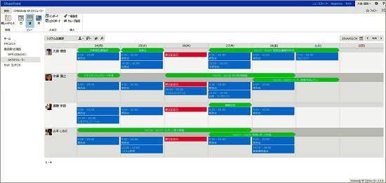SharePoint、Azure で動くサイボウズのグループウェア機能