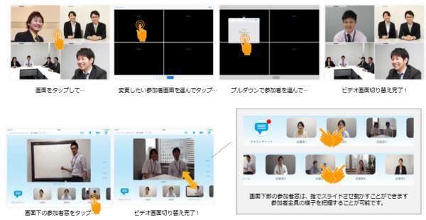 同じ操作の手順が減少 上:既存 iOS 版アプリ 下:IC3 for iPad