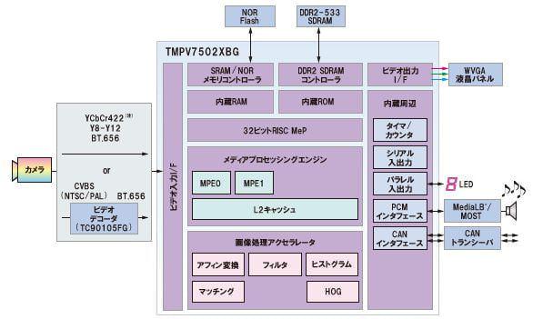 基本システム構成図