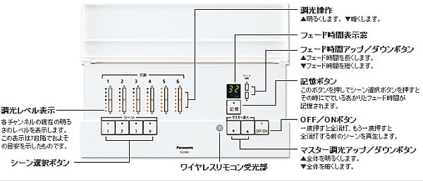シーンに合わせて照明を一括操作する記憶調光システム「ライトマネージャーFx」発売、今度は LED にも対応