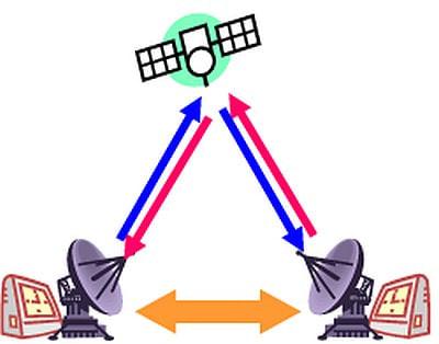 日独の光格子時計が625兆分の1の精度で一致、より正確な秒の再定義に前進