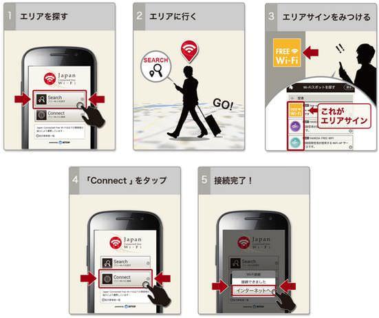 NTTBP、外国人向け  Wi-Fi アプリの対応エリアを拡大