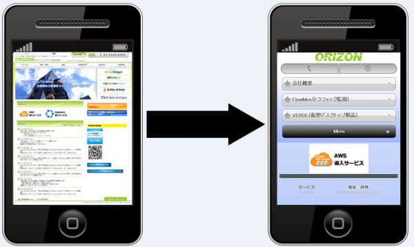 (左) PC サイトをそのまま表示 (右) GinWiz で PC サイトをスマートフォンに最適化
