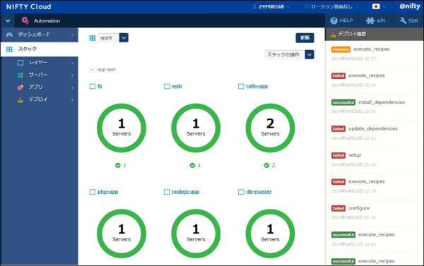 コントロールパネル画面イメージ(スタックの管理画面)