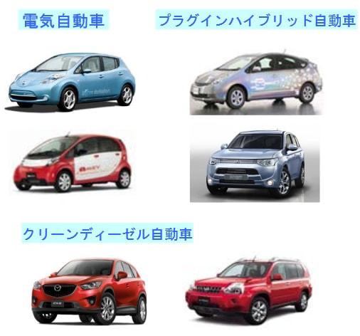 経産省、クリーンエネルギー車購入補助金の公募を開始