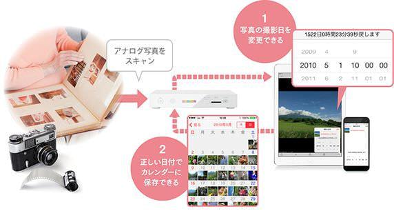 iPhone/iPad で撮影日時を変更可能