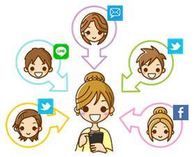メール/Facebook/Twitter/LINE による連絡を集約 (出典:イオレ)