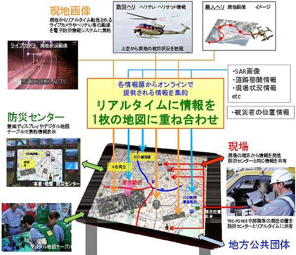 日本 IBM、国土交通省の「電子防災情報システム」を受注