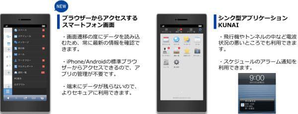 サイボウズがガルーンをアップデート、新たにスマートフォン専用画面を搭載