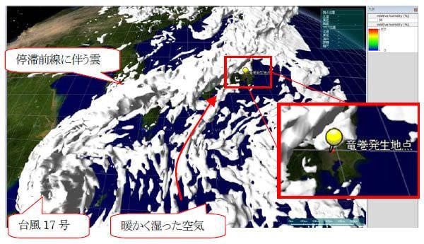 同時刻の気象シミュレーション結果の可視化