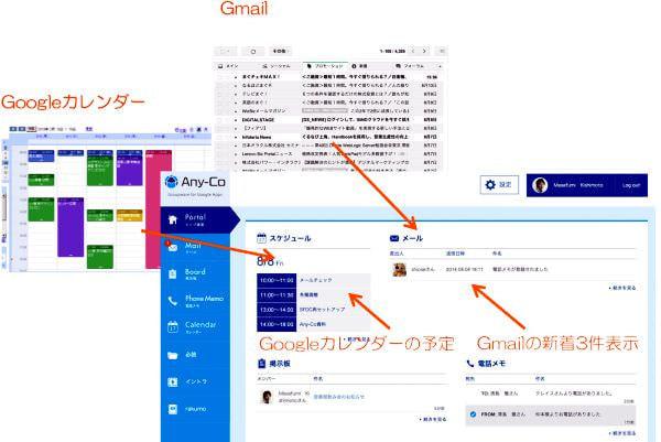 Google Apps を使いやすくする「Any-Co グループウェア」―ポータル画面でメール、カレンダー、掲示板、電話メモを一覧で