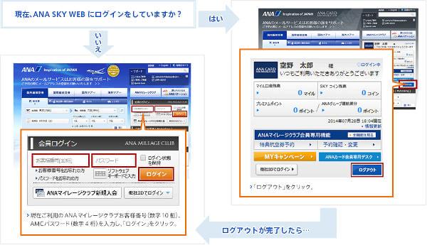 ANA 公式サイト、ついに「数字4ケタ」以外のパスワード導入 -- JAL はどうする?