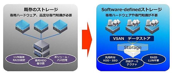 ソフトバンク・テクノロジー、垂直統合型デスクトップパッケージを提供開始--デスクトップ仮想化を手軽でスピーディーに
