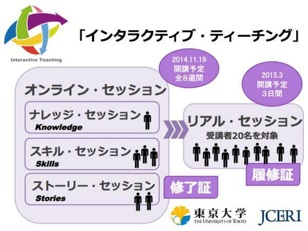東京大学、NTT ドコモのオンライン講座「ガッコ」で大学院生向け無料講座を開設