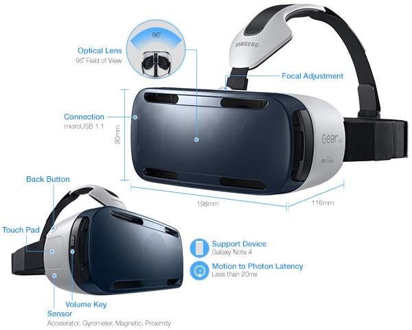 Samsung、スマホ「Galaxy Note 4」を使う VR 用 HMD「Gear VR」発表、Oculus と共同開発