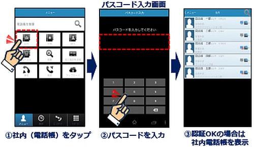 パスコードロック機能利用イメージ