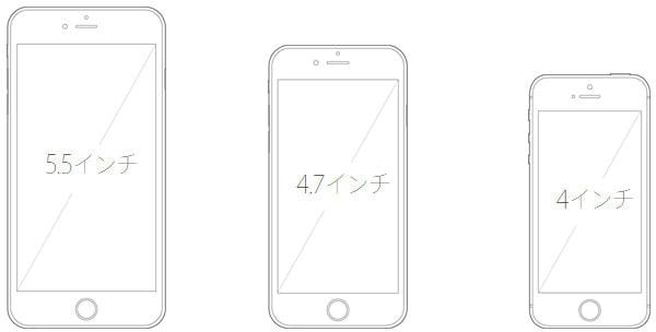 iPhone 6 はアプリ開発者泣かせ?そうでもない?-- 各社の対応やいかに