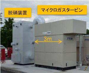 産総研ら、ガスタービンでアンモニアを燃焼させる発電技術を開発