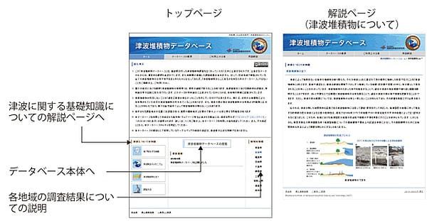 津波堆積物データベースのトップ画面と解説ページ画面