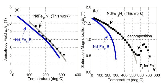 物質・材料研究機構、レアアース量の少ない新規磁石化合物の合成に成功