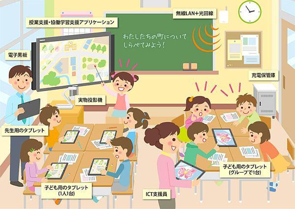 「Windows クラスルーム 圏域包括プログラム」発表、教育 ICT 環境の管理や整備を支援