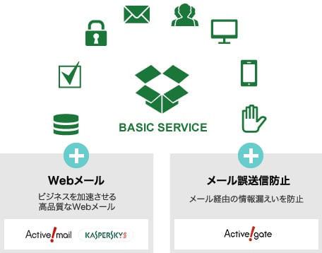 鈴与シンワート、ご送信防止付き Active!mail のクラウドサービス