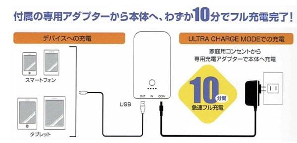 スマホ約1回分のモバイルバッテリを10分でフル充電、「MACH-EXシリーズ」予約販売開始