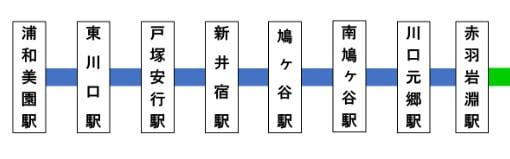 UQ WiMAX、埼玉高速鉄道で「WiMAX 2+」サービスを開始