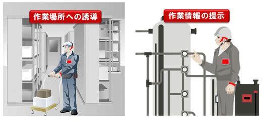 富士通、ウェアラブル機器向け省電力センシングミドルウェアを開発