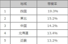 「待ったなし、Windows Server 2003 移行キャンペーン」、日本マイクロソフトが全国で展開中