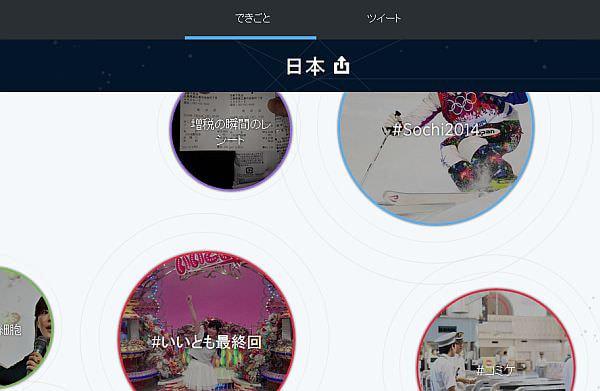 2014年の日本のできごと