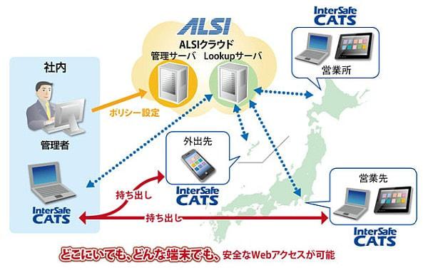 ALSI、クラウド型 Web フィルタリングサービス「InterSafe CATS Ver. 4.1」発売--スケジュール機能などを追加