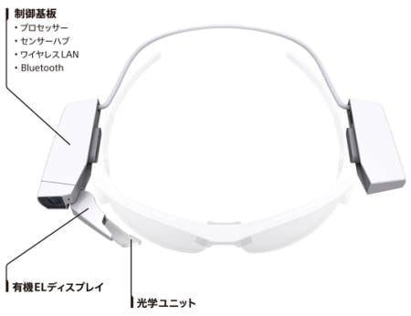ソニー、眼鏡などにつけられる有機 EL 小型・軽量ディスプレイモジュールを開発