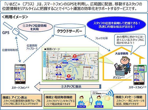 スタッフの位置関係が一目瞭然--NTT など、GPS を活用したイベント支援サービス