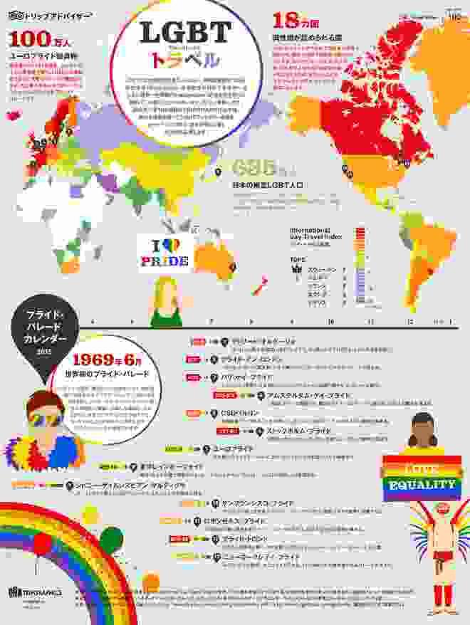 ランキング1位はスウェーデン--LGBT にフレンドリーな国を可視化したインフォグラフィックス