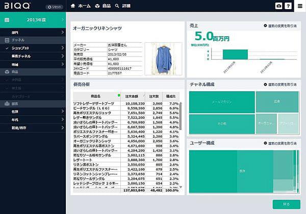 オーリック、オンラインショップの Web アクセスログを販売管理データにマッピングする EC 専用テンプレート