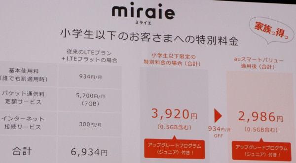 miraie 向け特別料金プラン 「ジュニアスマートフォンプラン」