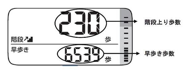 階段上りや早歩きの歩数を測定