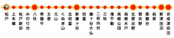新京成線全線で WiMAX 2+サービスのエリア整備が完了