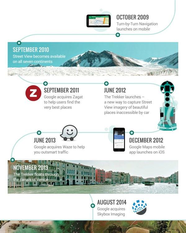 Google マップ開始10周年 この10年間の歩み(その2)