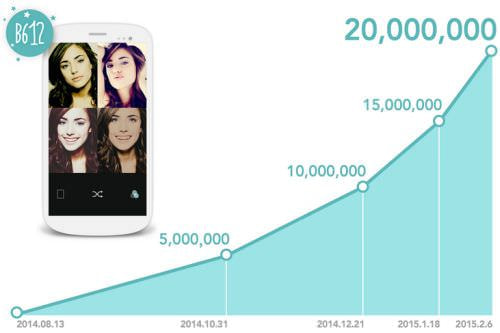"LINE ""自撮り""専用カメラアプリ「B612」、全世界累計2,000万ダウンロードを突破"