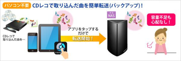 「CD レコ」バージョンアップで音楽 CD を NAS に取り込み