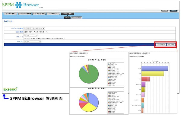 業務のスマホ利用を安全に--Web フィルタリングと MDM のワンストップ利用が可能なサービスが ALSI から