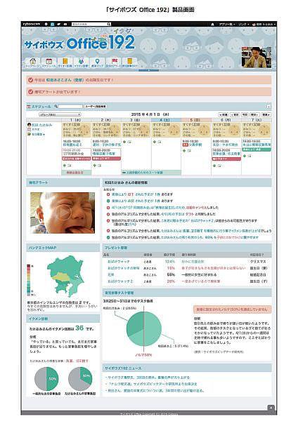 「サイボウズ Office 192(育児)」ページ