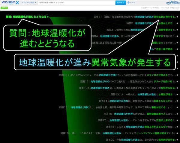 自然な言葉で質問できる情報分析システム WISDOM X、NICT が Web で試験公開